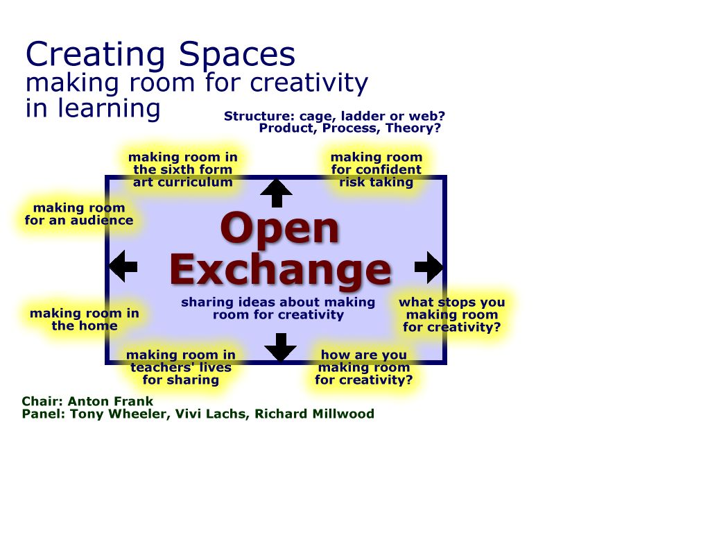 Creating Spaces Open