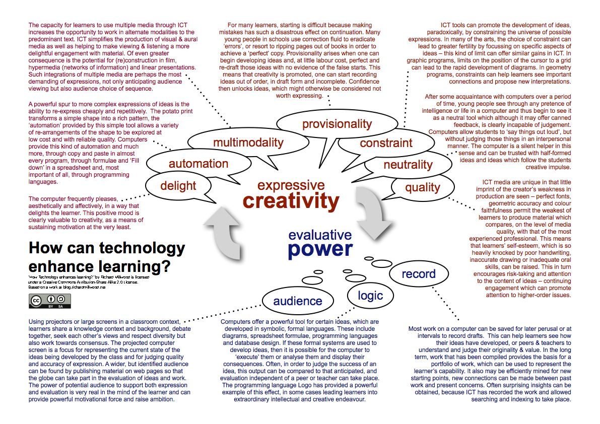How can technology enhance learning.png