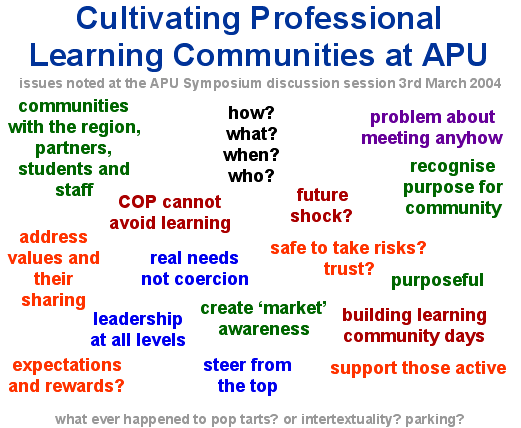 Cultivating Professional Learning Communities